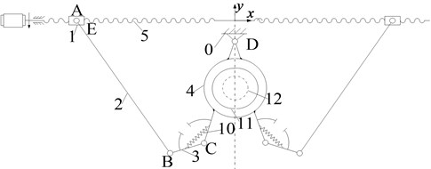 The locking configuration of the main clamping metamorphic mechanism