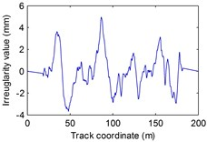 a) Samples of the combined random track irregularity, b) middle-long wavelength random track irregularity, c) short wavelength random track irregularity