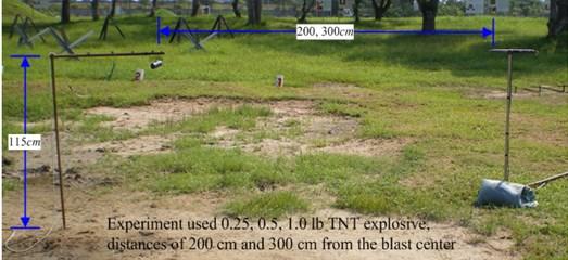 Field configuration scheme of blasting experiments