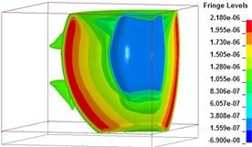 Free-field blast pressure wave transmission duration curves