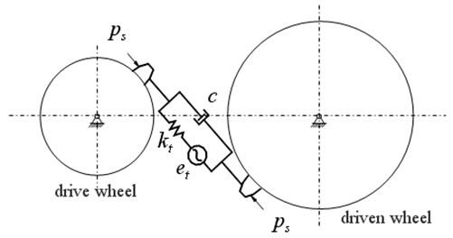 Gear vibration system model