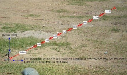 Field layout of surface contact blast experiment