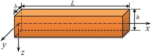 Schematic diagram of the nanobeam