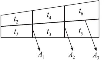 Distribution diagram of cabin door panel