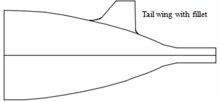 X-shaped tail wing with fillet filling