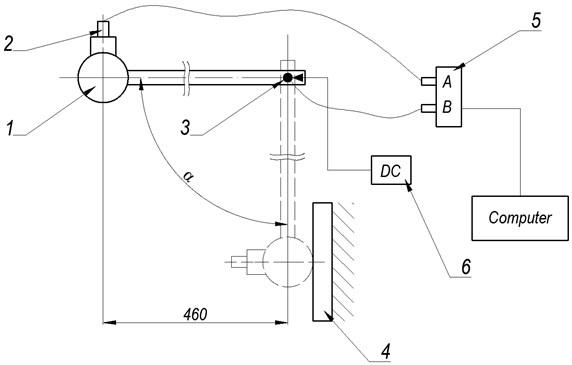 Scheme of experimental setup: 1 – impacting sphere, 2 – accelerometer,  3 – potentiometer, 4 – impact plate, 5 – digital oscilloscope, 6 – power supply