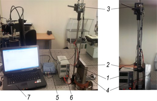 Experimental investigation setup: 1 – impacting sphere, which mass is 295 g, 2 – accelerometer KD91, 3 – potentiometer, 4 – impact plate, 5 – digital oscilloscope PicoScope 3424, 6 – power supply Mastech HY1803D, 7 – PC