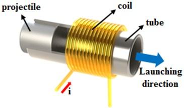 Schematic of coil gun system