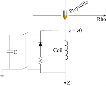 Schematic diagram of electric circuit for the coil gun launching system