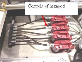 Control of hexapod