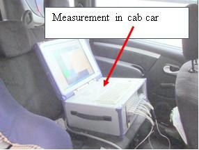 Measurements in a cab car