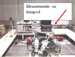 Measurements on the hexapod