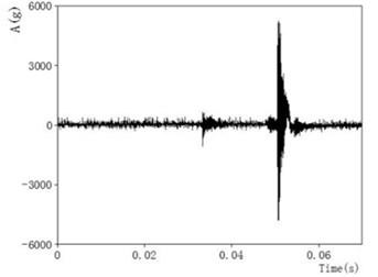 Data image before waveform filtering