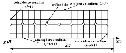 Calculation field's element