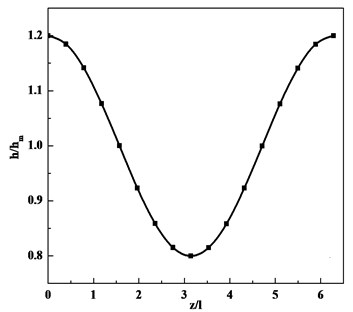 Dimensionless film thickness distribution
