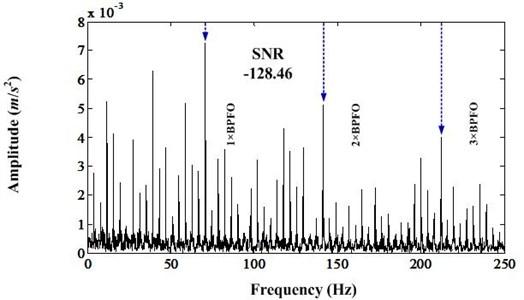 Envelope spectrum of band [3542.5-4107.4]
