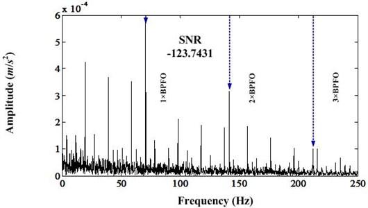 Envelope spectrum of band [6081.1-6366.55]