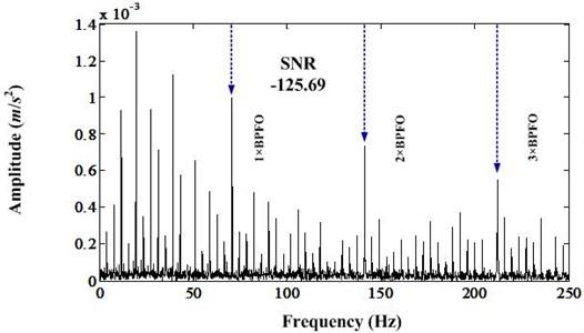 Envelope spectrum of band [8908.6-9191.05]