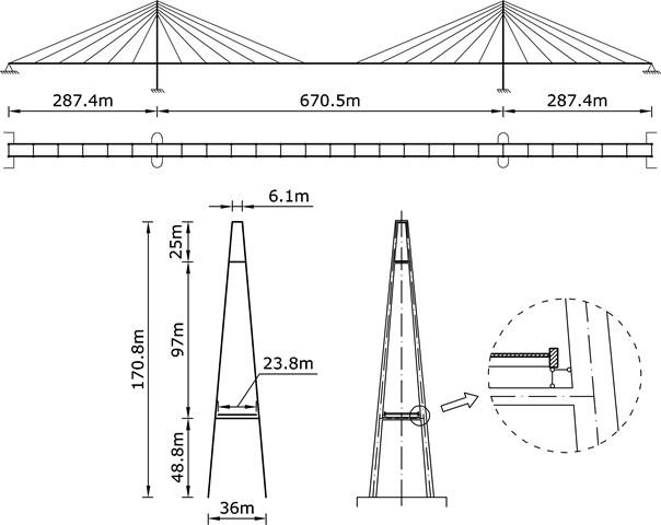 Cable-stayed bridge scheme [10, 11]