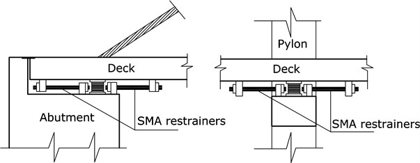 Details of deck-abutment and deck-pylon connections [10, 11]