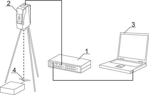 Experimental setup: 1 – pulse analyzer platform, 2 – LDV,  3 – pulse labshop software, 4 – Mecynorrhina Torquata wing