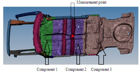 The hybrid finite element model of the car frame