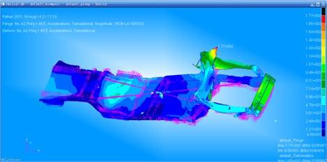 Acceleration response contour of the initial car frame