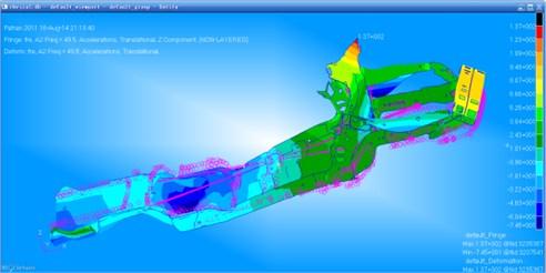 Acceleration response contour of the optimized car frame