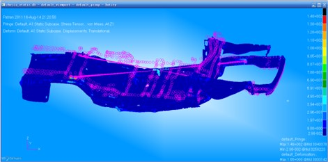 Stress contour of the optimized car frame by the linear weighted sum method