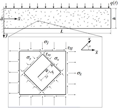 a) Macro scale structure and micro scale unit cell, b) local illustration of a closed micro crack