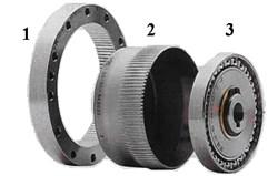 The main components of a harmonic drive: 1 – circular spline, 2 – flexspline, 3 – wave generator [1]