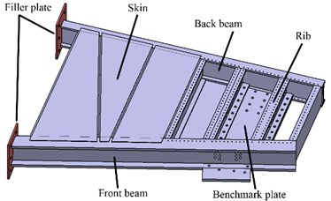 Model of wing simulation part