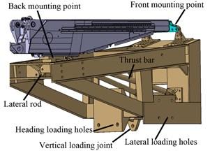 Model of loading part