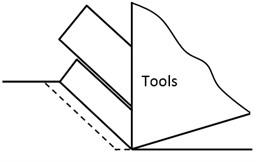 Model of saw chip development process