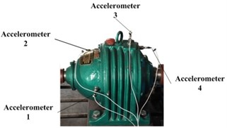a) Sun gear with seeded wear fault, b) the mounted location of accelerometers