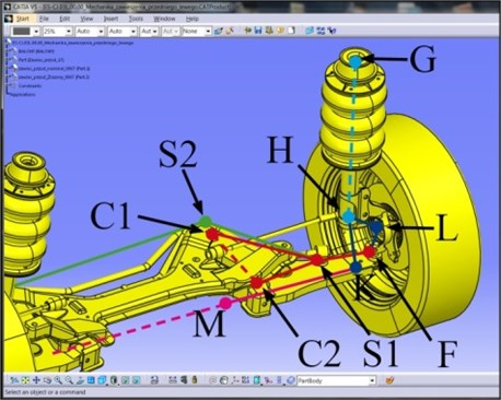 The structure of the McPherson strut suspension (front)