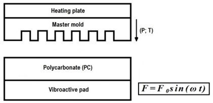 Computational scheme of mechanical hot imprint