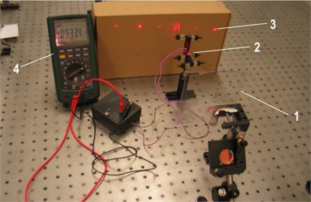 Measurement of diffraction efficiency:  1 – sample; 2 – photodiode, connected to ampermeter; 3 – distribution of diffraction maxima; 4 – ammeter