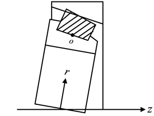 The rotation of roller element with respect to outer raceway
