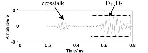 Damage scattering signals
