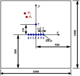 Sensors array layout diagram (mm)