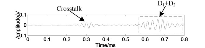 The sensor response signal and the damage scattering signal