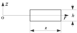 Sketch of an elastically restrained annular sector plate