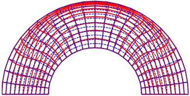The mode shapes for a C-C-C-C annular sector plate with sector angle ϕ=π and cutout ratio a/b= 0.5. (The dashed background grid is the original undeformed configuration)