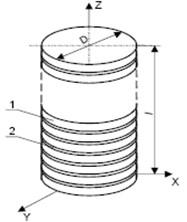 Piezoelectric actuators of constituent elements piezostacks containing  alternating layers of piezoceramics