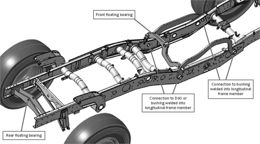 Example of body mounting for heavy bodies on vehicles with closed  longitudinal frame members [12]