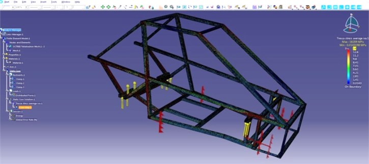 Model of buggy vehicle designed in LMS Virtual.Lab software during the virtual tests