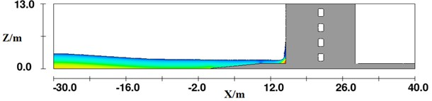 Impact on the structure by the tsunami bore with wave height H= 3 m