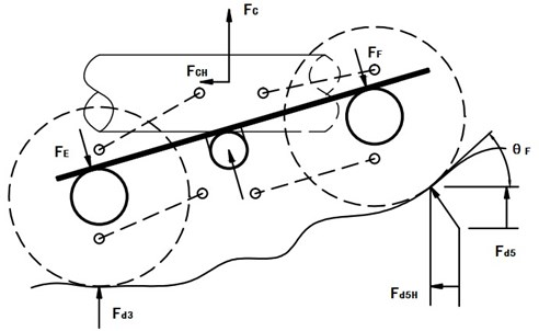 Mechanical analysis of balanced suspension