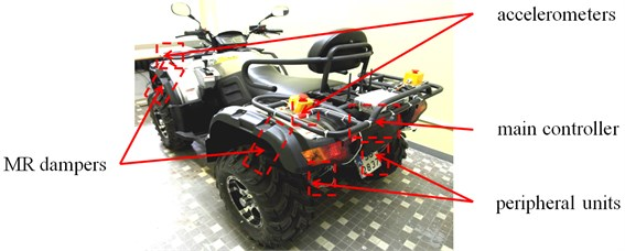 Experimental off-road vehicle and elements of vibration control system